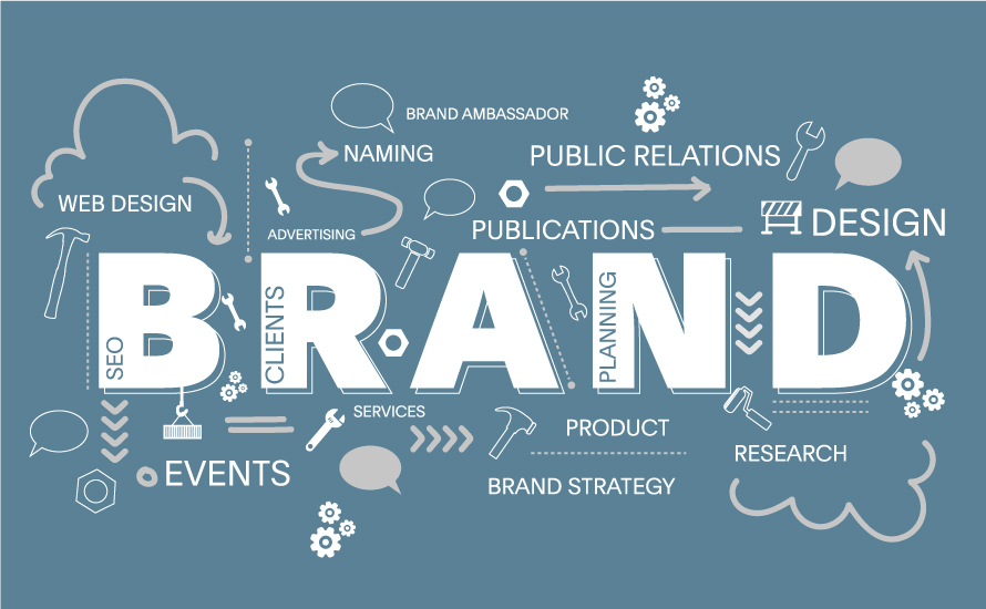 The Importance of Branding
